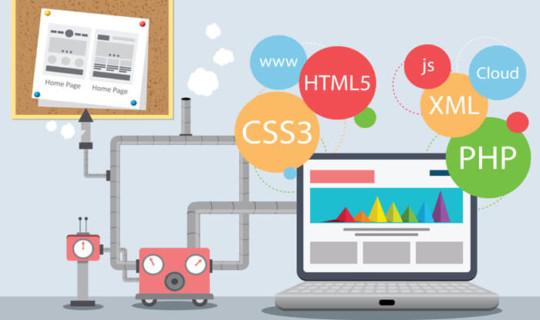Diploma in Web Designing Course Duration