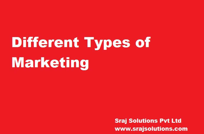 different types of markets Posts about market types written by in the early 1990's two different trends were over time the idea that winners in new markets are the ones.